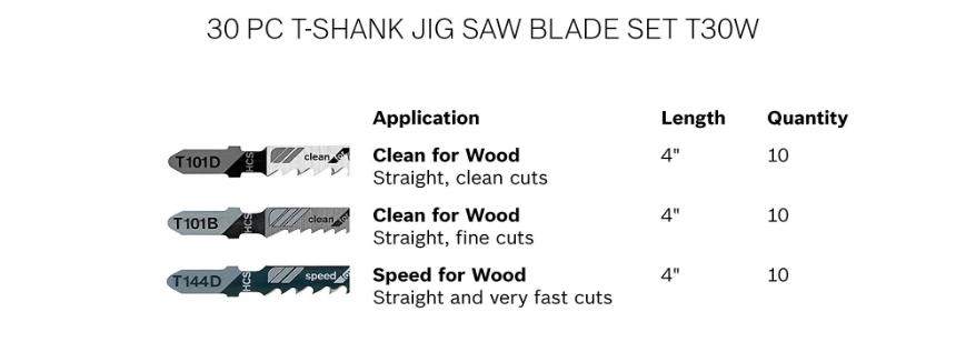 Bosch T30W Jigsaw Blades Set